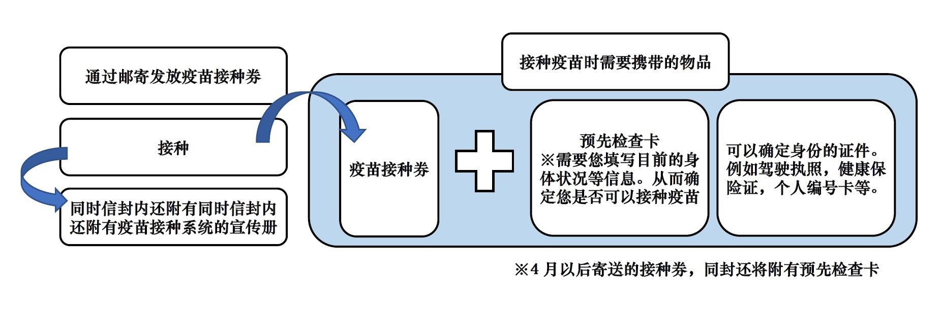 コロナワクチン ch.jpg